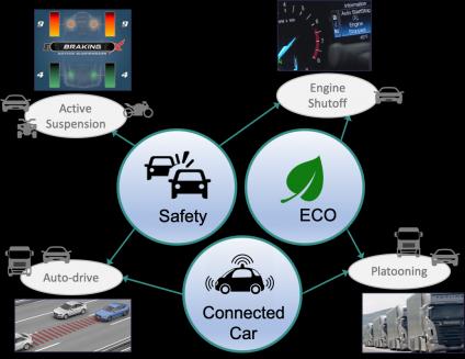 Advanced Driver Assistance Market
