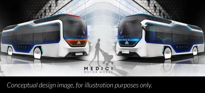 Medici Buses