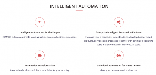 12815592 Intelligent Automation