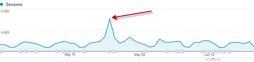 Increase Traffic To Your Website Referral Link