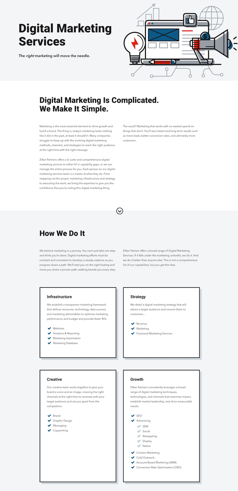 Zilker Partners Digital Marketing Services