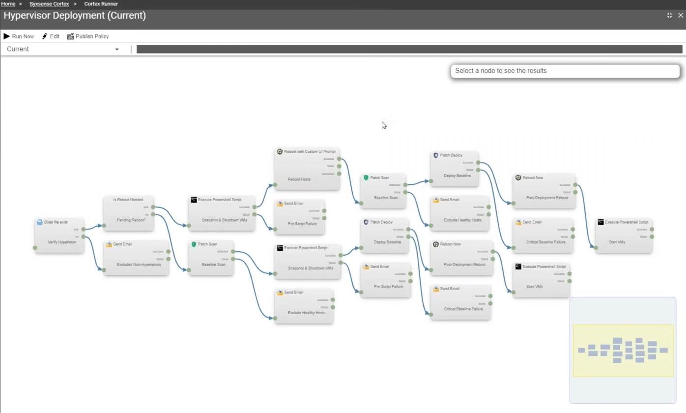 Syxsense Virtual Machine Patching Template