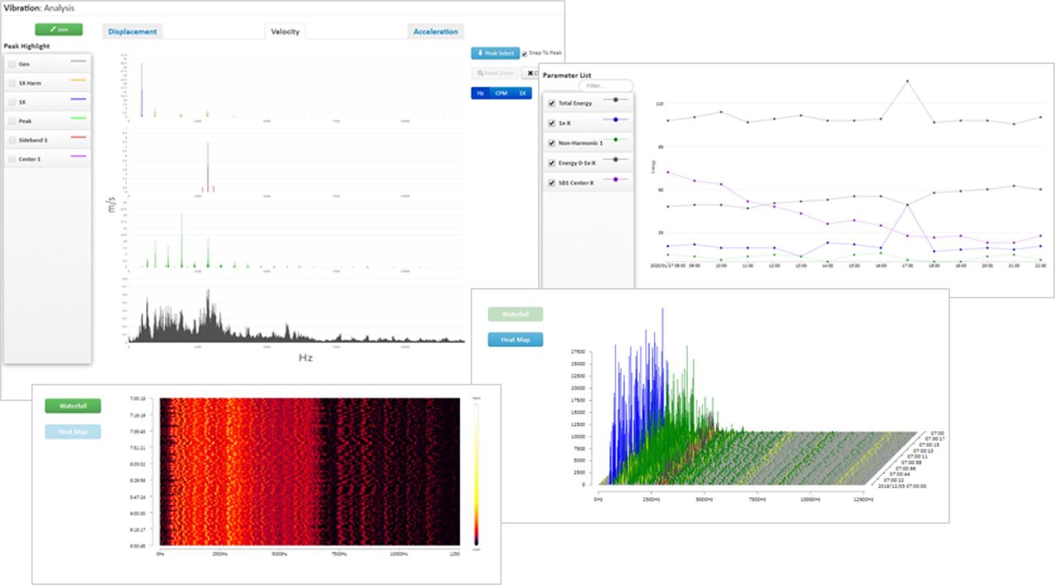 Vibration Data Analysis - Screens