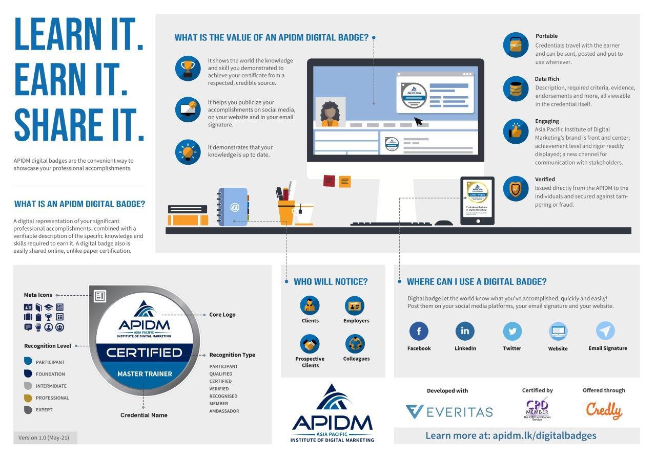 APIDM Digital Credentials Programme Infographic V1