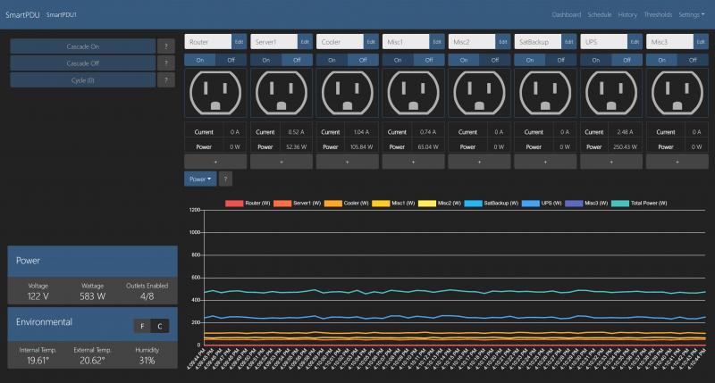 Smartpdu By Acumentrics Software