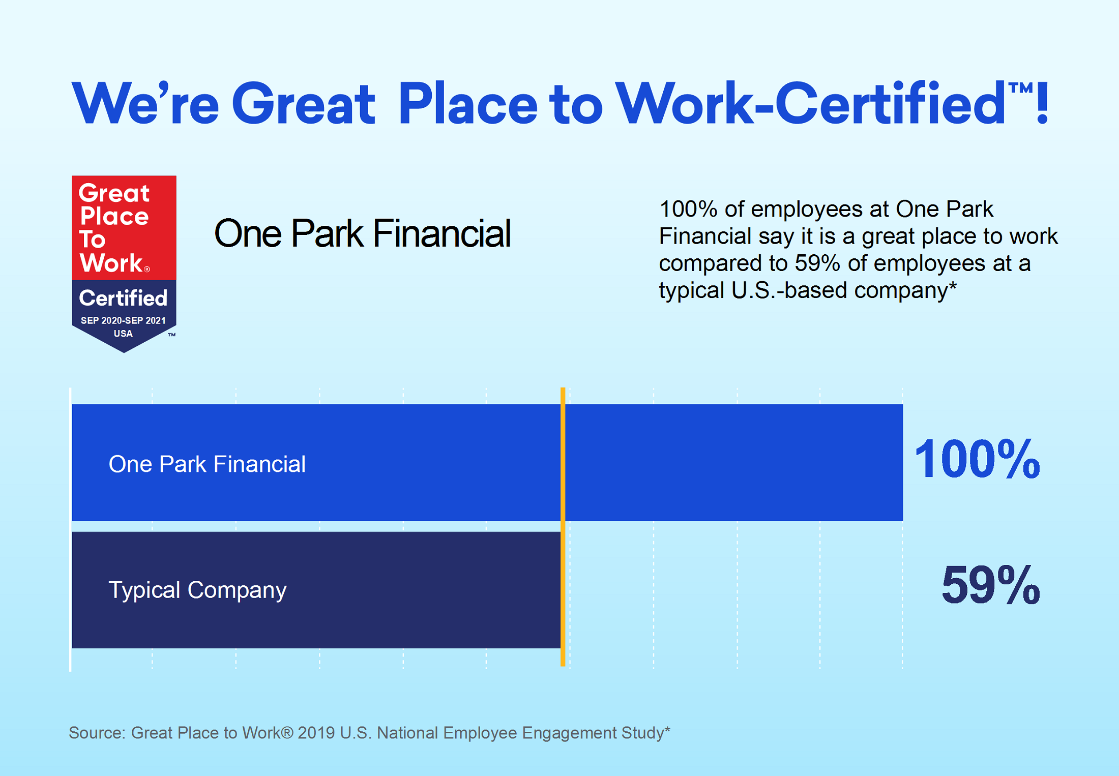 Great Place to Work Certification™ 2