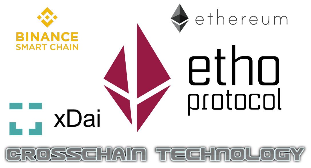 Etho Protocol Blockchain Agnostic Solutions