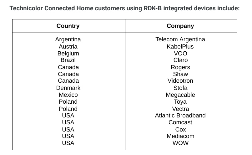 Selection of NSPs using Technicolor RDK-B devices