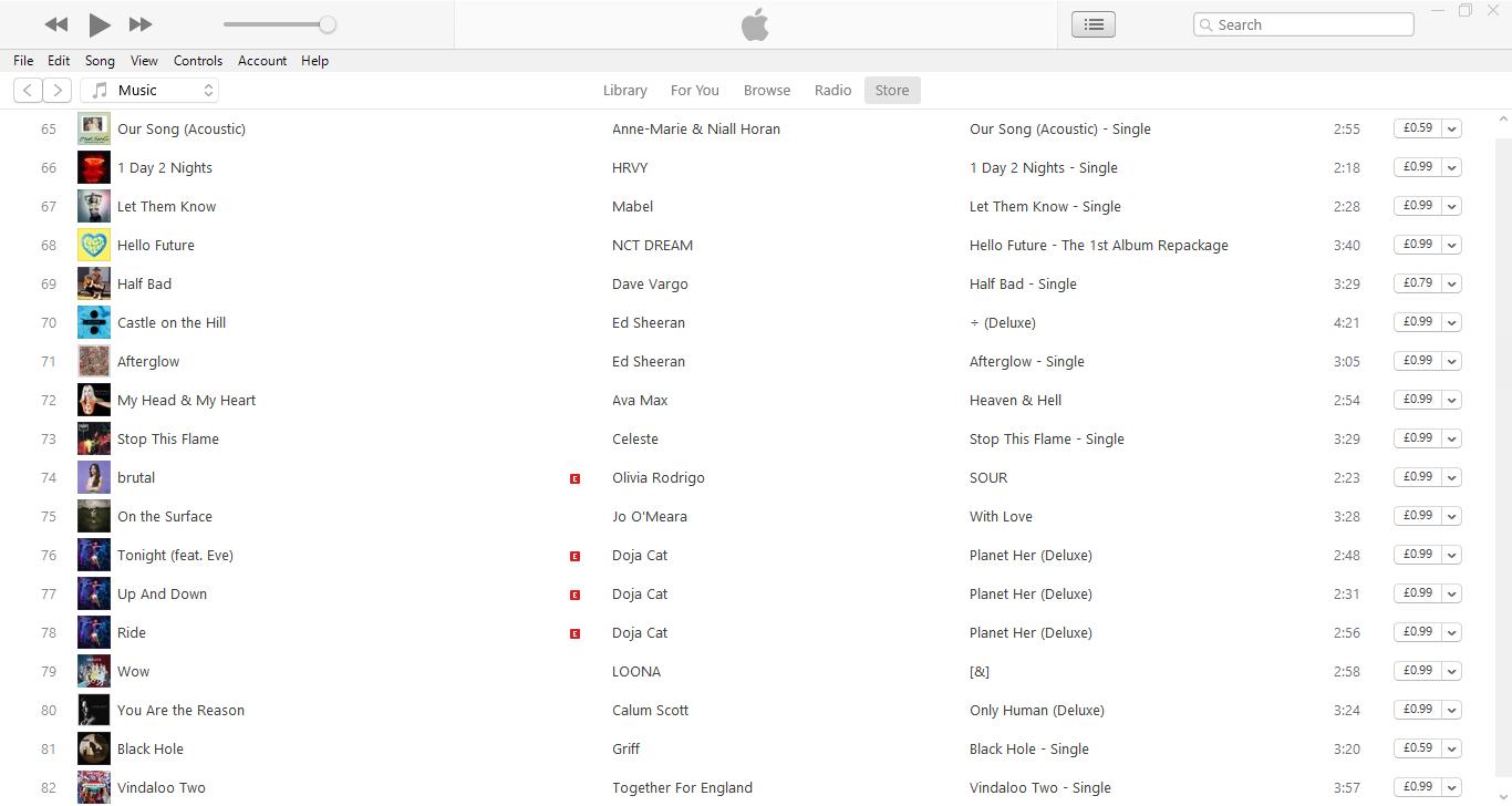 69 Itunes Pop Chart