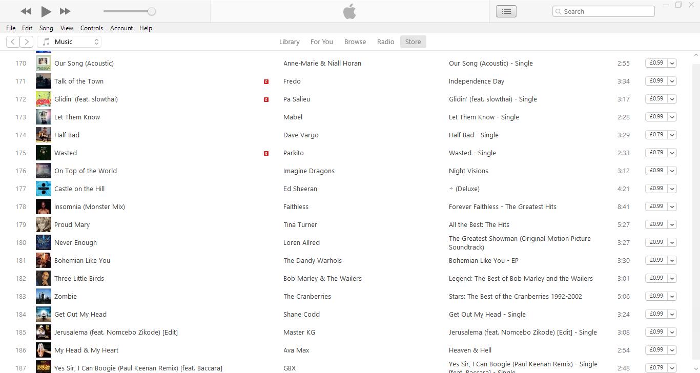 All Genres Top 200 174