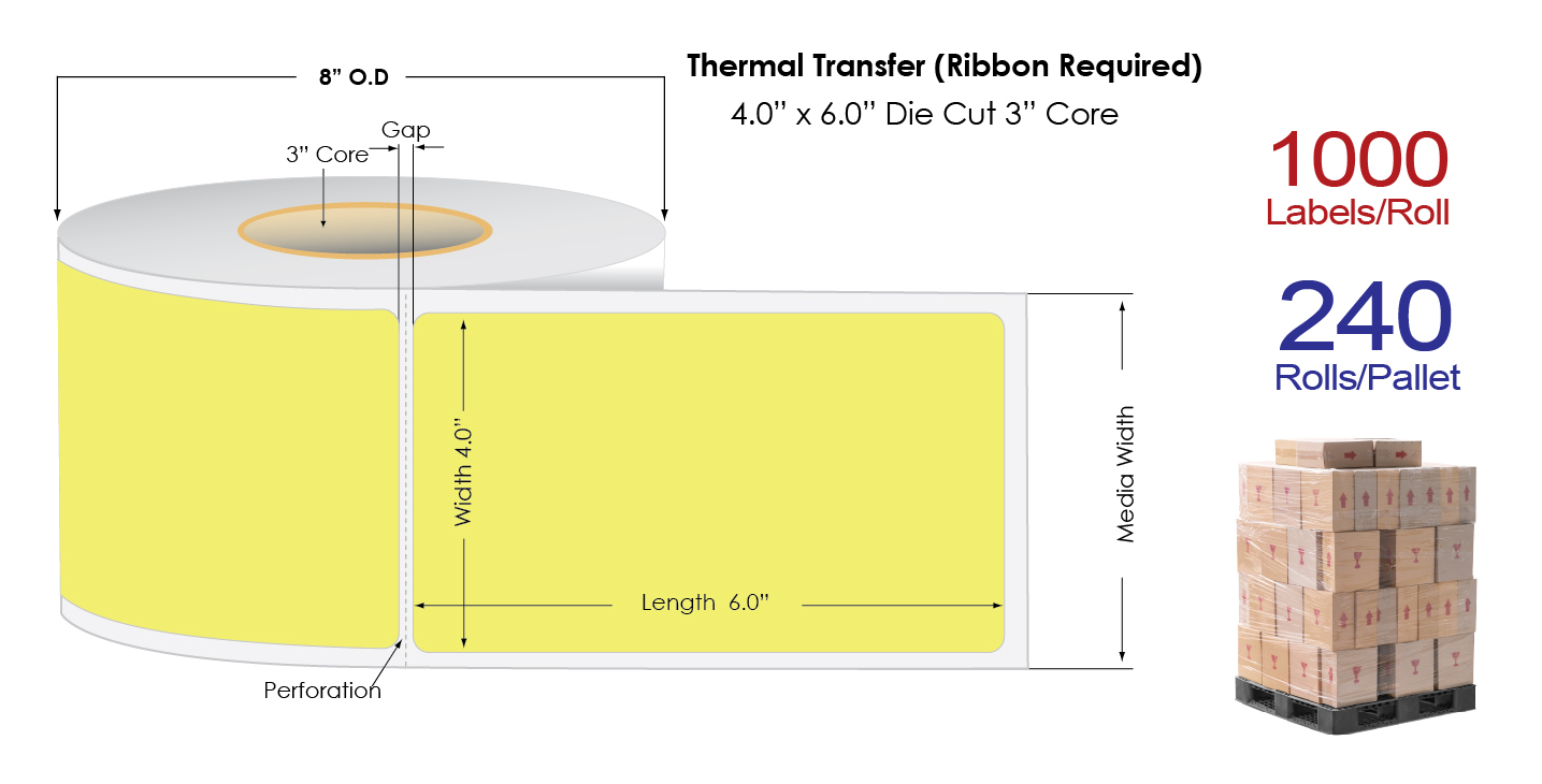 """3""""x1.5"""" thermal transfer label with red boarder"""