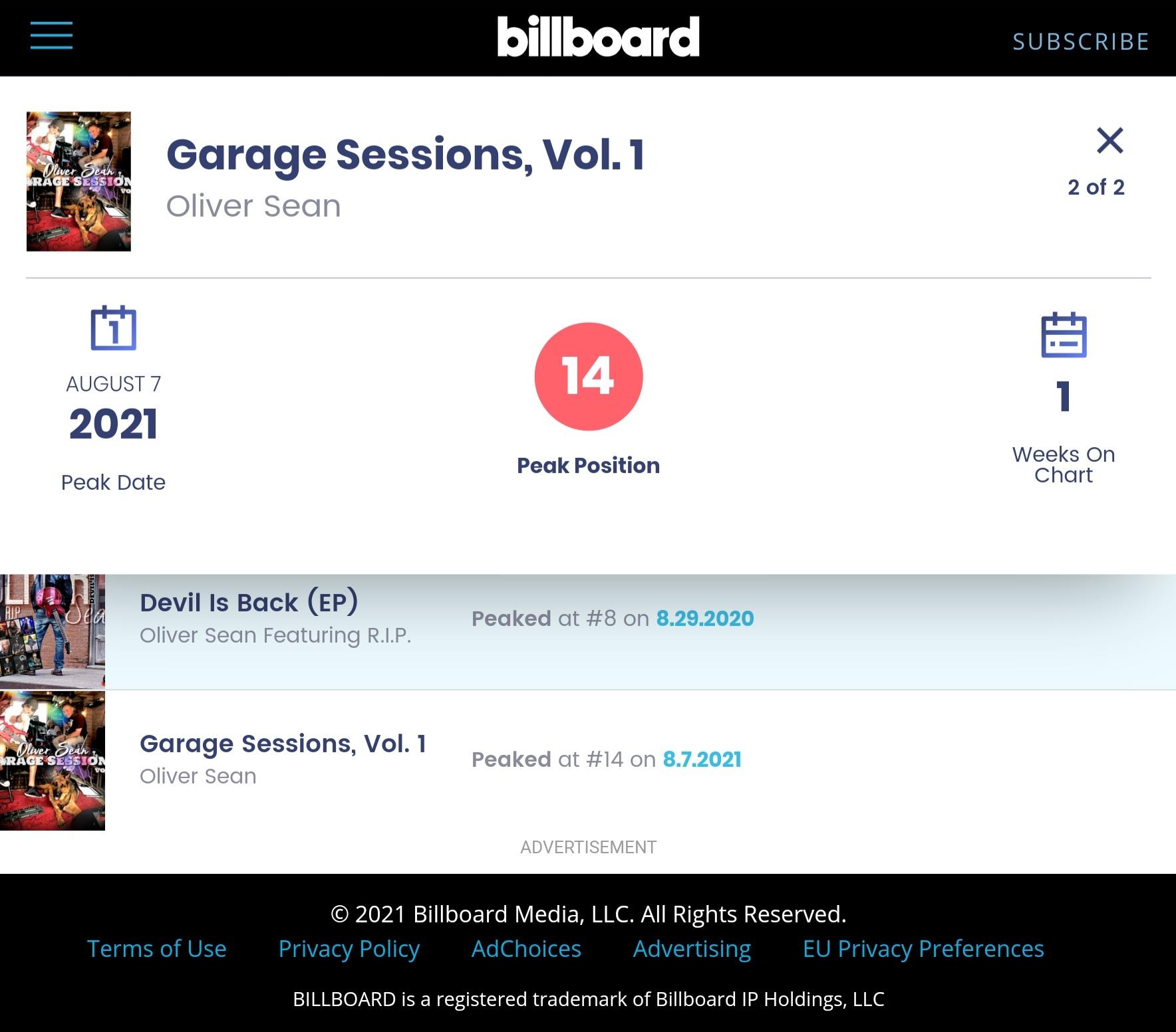 Garage Sessions - Billboard Charts