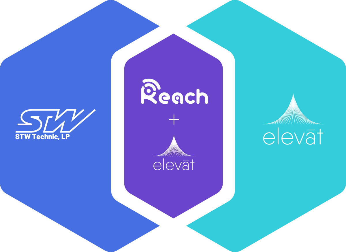 STW Technic's Reach + Elevat Partnership Diagram